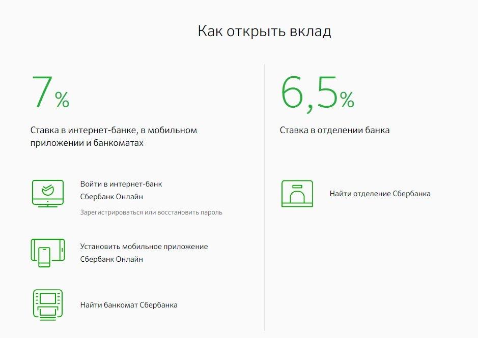 https://sberbank-online1.ru/wp-content/uploads/2017/11/xkak-otkrit.jpg.pagespeed.ic.pbsL8x8GEc.jpg