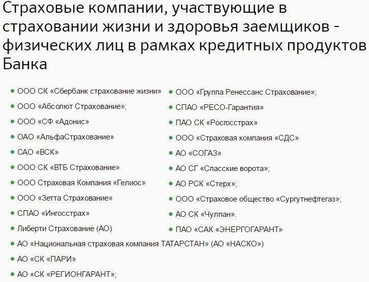 Аккредитованные Сбербанком страховые компании