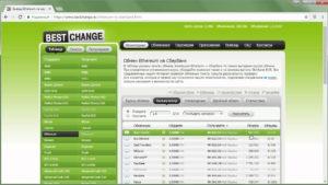 Сервис мониторинга обменников BestChange