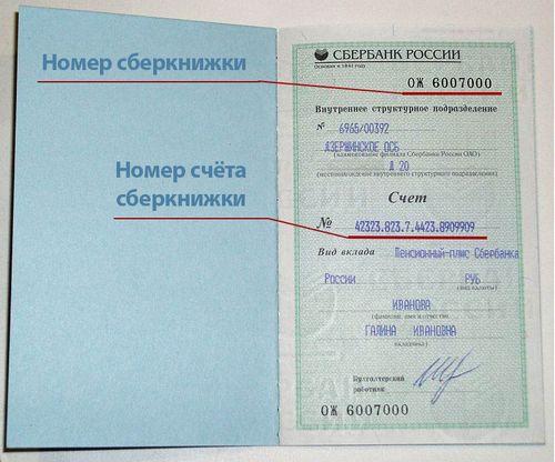 Компенсация вкладов Сбербанка