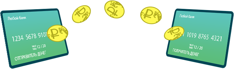 Комиссия и время перевода с Альфа Банка в Сбербанк