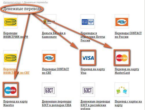 Денежные переводы Юнистрим онлайн с карты Сбербанка