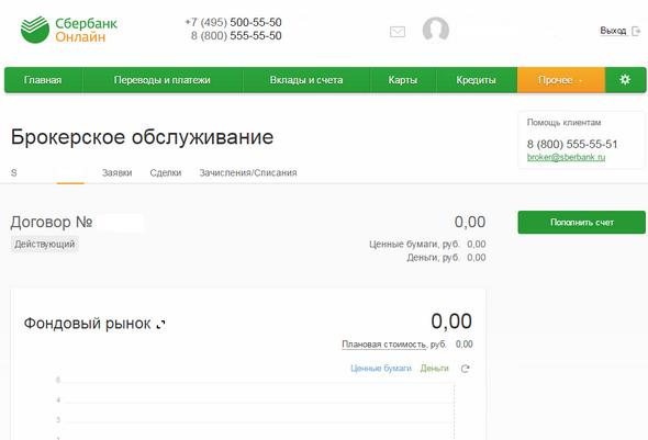 Личный кабинет клиента в системе «Сбербанк-онлайн»