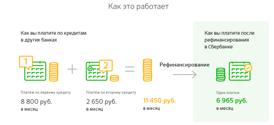 Программа рефинансирования