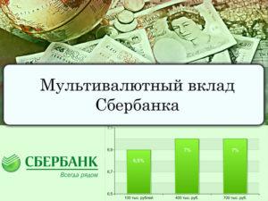 Мультивалютный вклад в Сбербанке