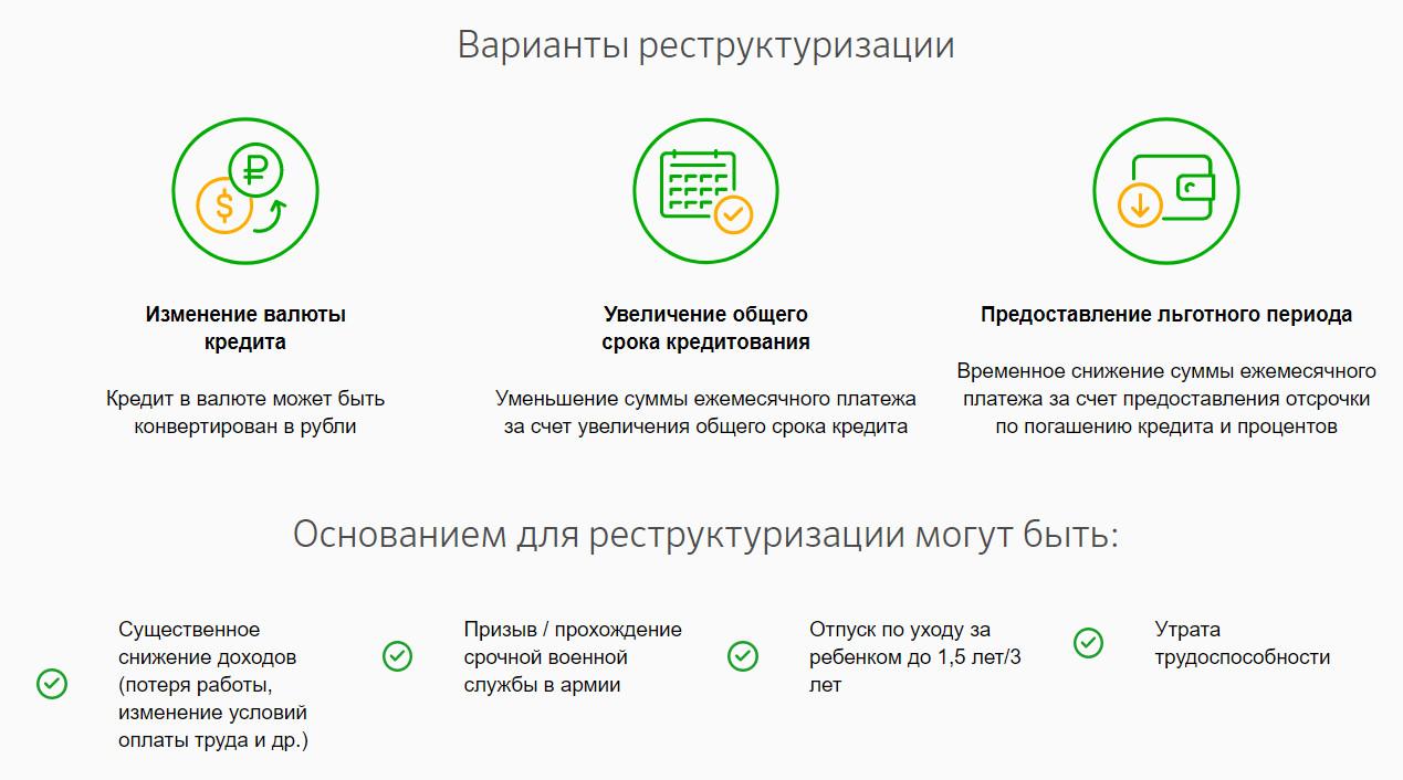 Фото №2. Некоторые условия программы реструктуризации ипотеки от Сбербанка