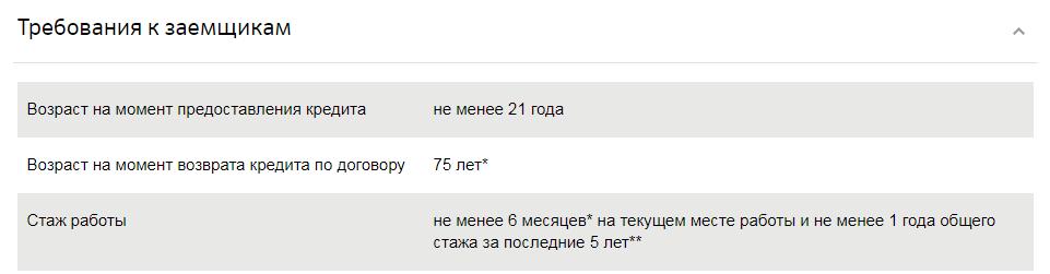 Созаемщик по ипотеке в Сбербанке