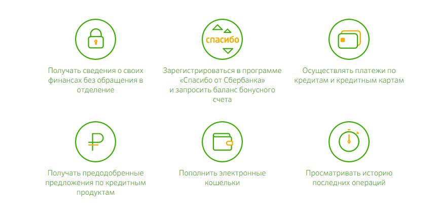 Фото №2. Набор функциональных возможностей сервисов ДБО Сбербанка, доступный как в рабочие, так и в праздничные выходные дни.