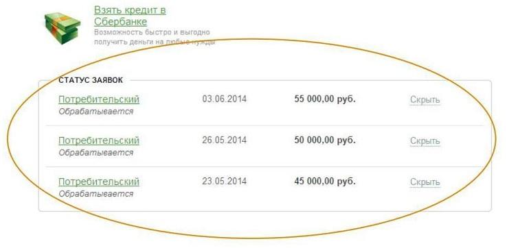 Как Сбербанк рассматривает заявки на кредит?