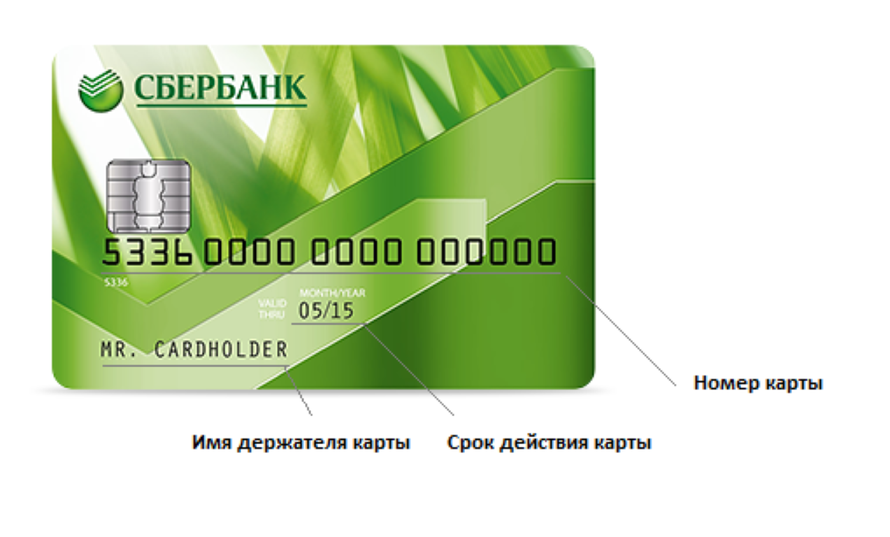 Лицевая сторона карточки Sberbank