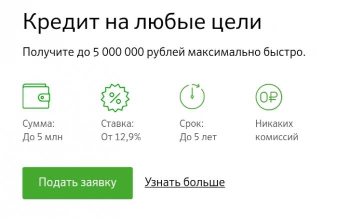 Условия по кредитам Сбербанка для физических лиц в 2019