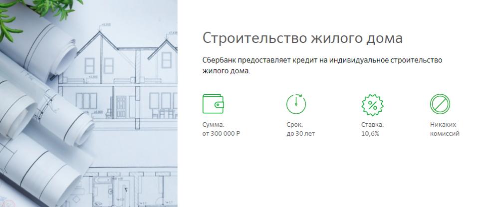 Все про ипотеку Сбербанка в ноябре 2018
