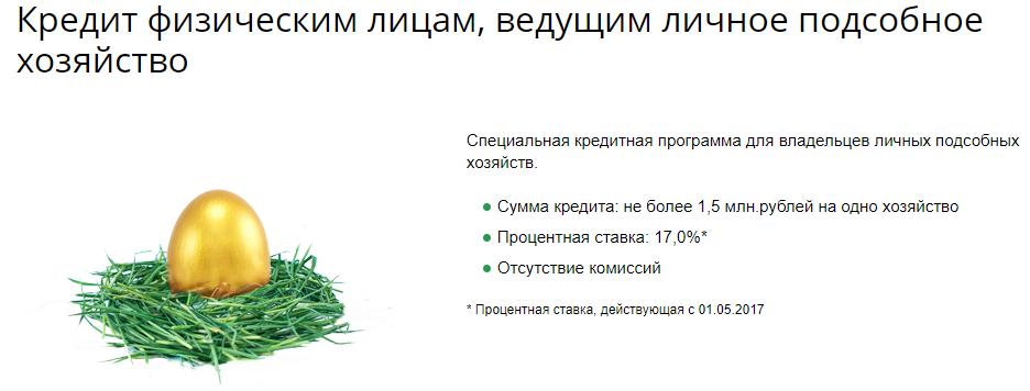 Кредиты Сбербанка в декабре 2018