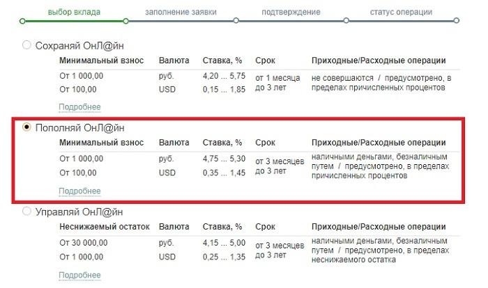 Условия вклада Пополняй Онлайн в Сбербанке