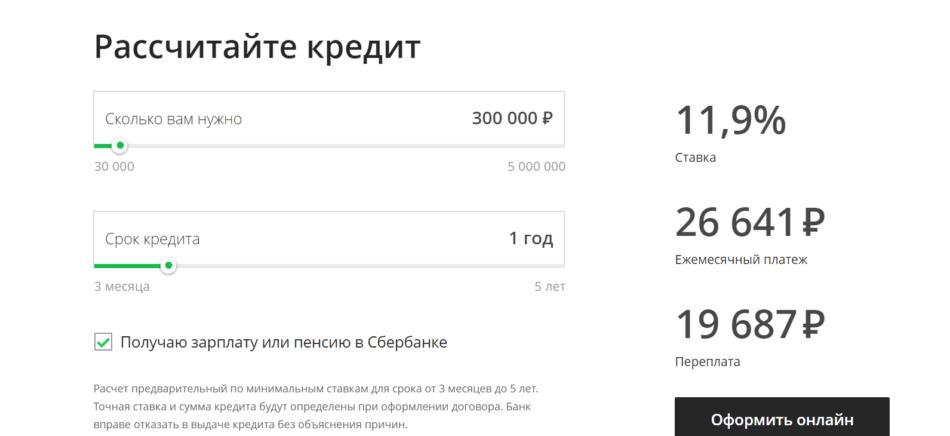 Кредитование в Сбербанке для держателей зарплатных карт
