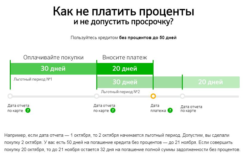 Сбербанк МастерКард Голд