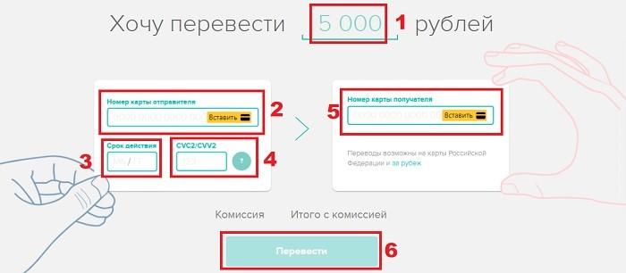 Перевод с КИВИ на карту Сбербанка