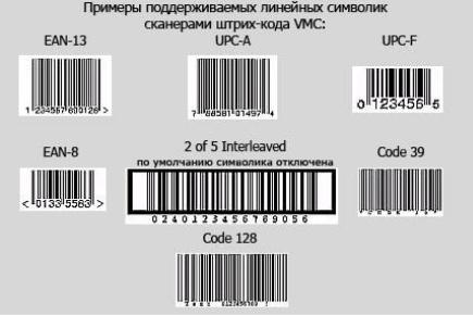 Штрих-коды стран мира – таблица и расшифровка